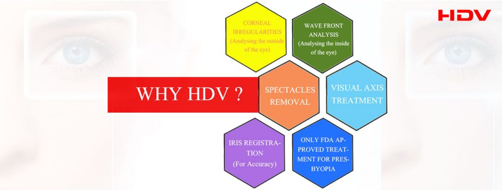 HDV Spectacles Removal