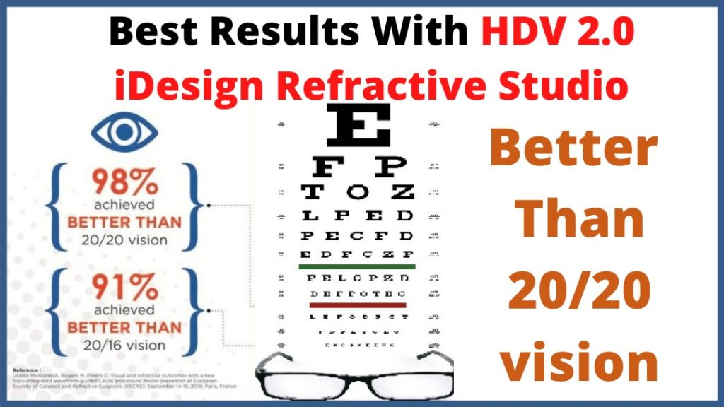 idesign refractive studio | 2020 vision